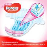 Подгузник Huggies Ultra Comfort 3 Mega для девочек (5-9 кг) 80 шт Фото 2